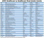 Calendar: 2015 Healthcare & Healthcare Real Estate Events